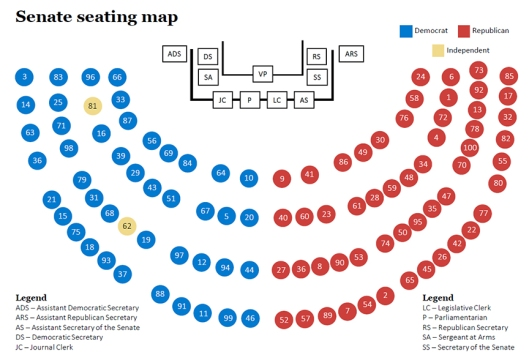 senate seating