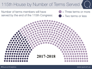 House by terms served